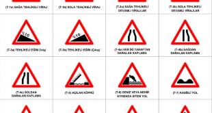 Trafik İkaz Levhaları